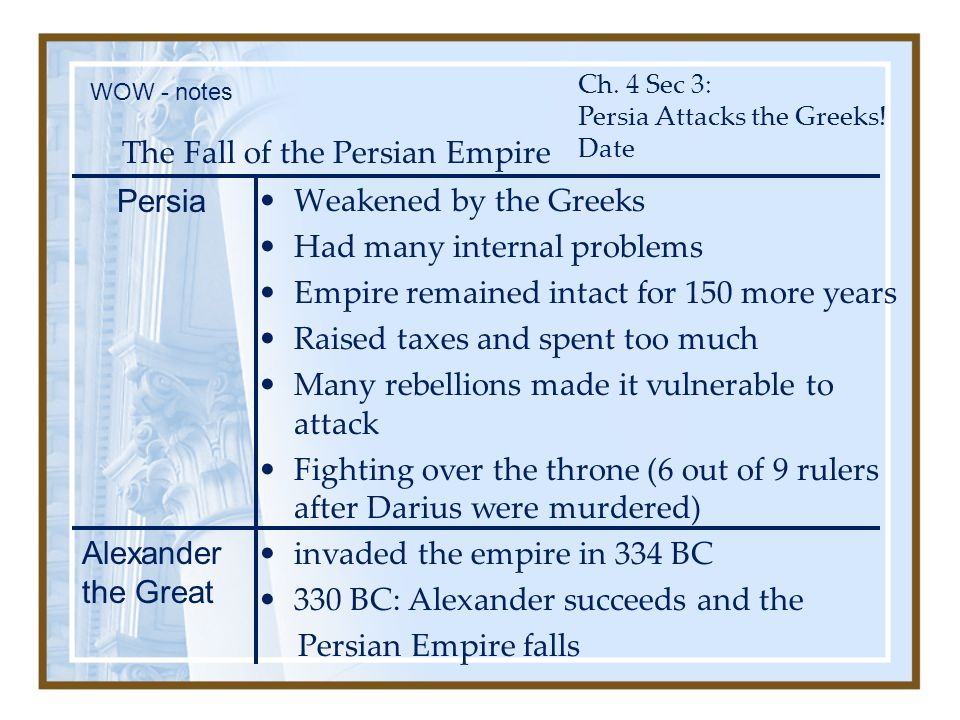 The Fall of the Persian Empire