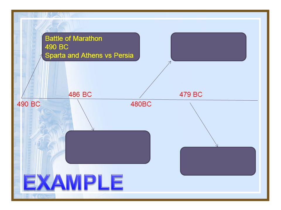 EXAMPLE Battle of Marathon 490 BC Sparta and Athens vs Persia 486 BC