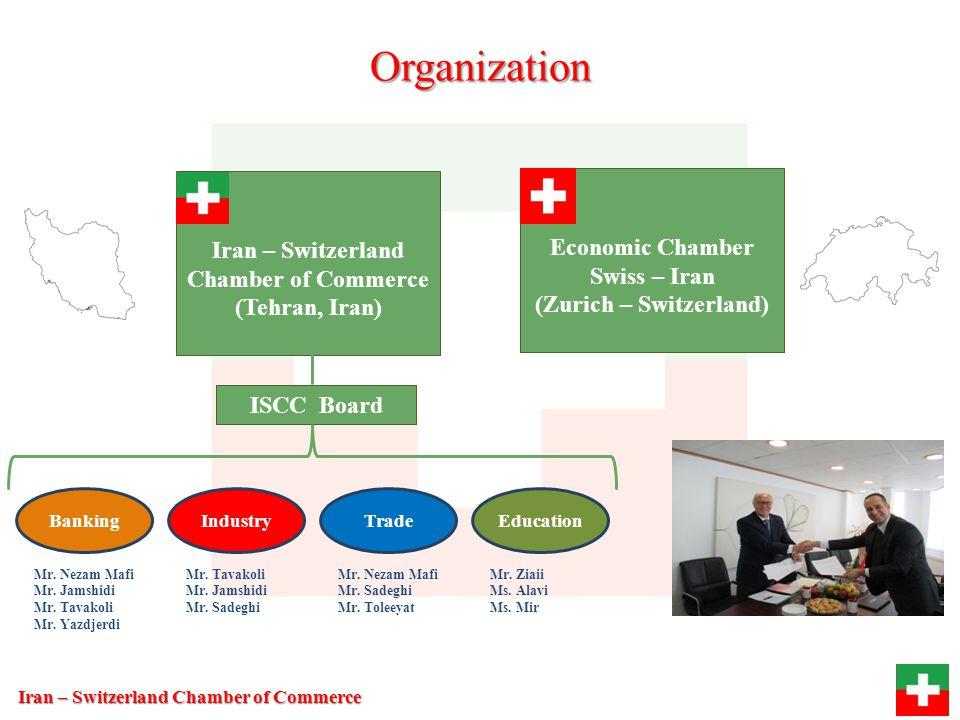 Organization Economic Chamber Swiss – Iran