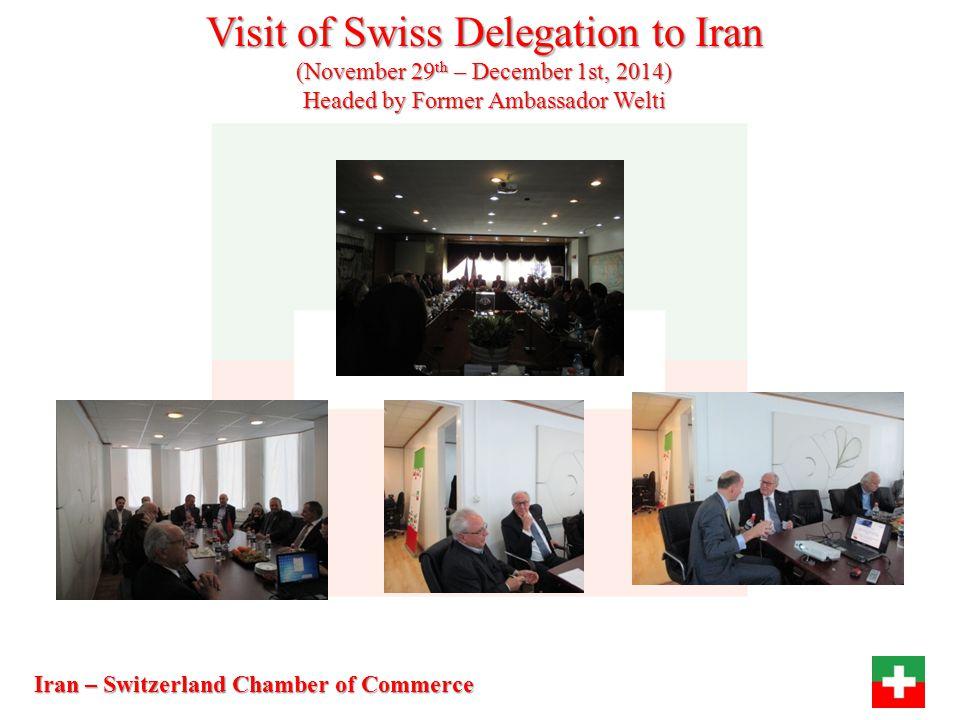 Visit of Swiss Delegation to Iran