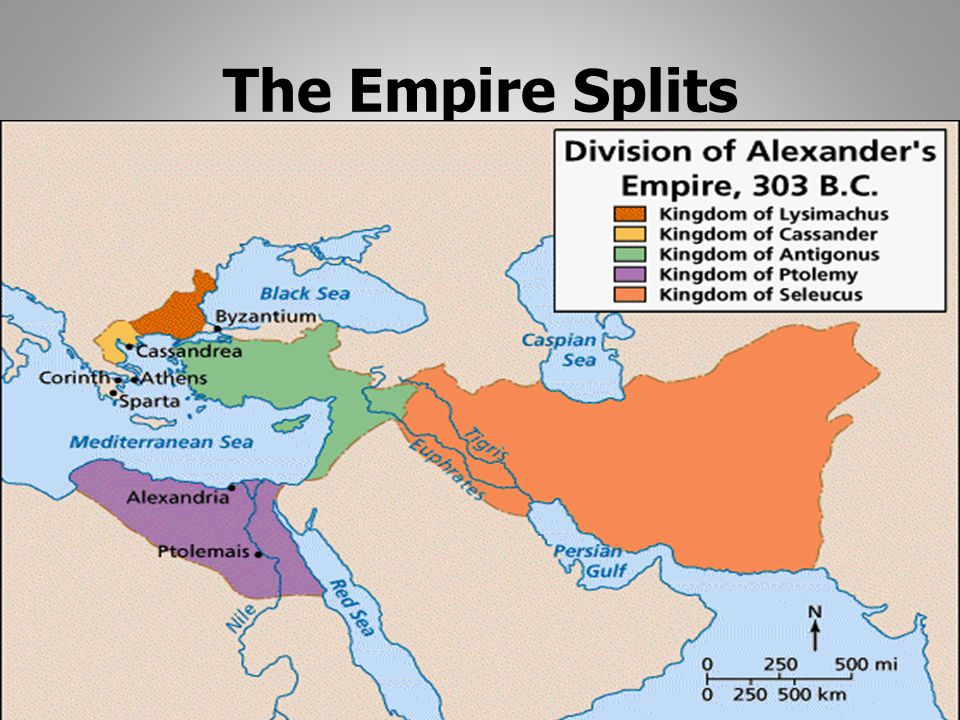 The Empire Splits