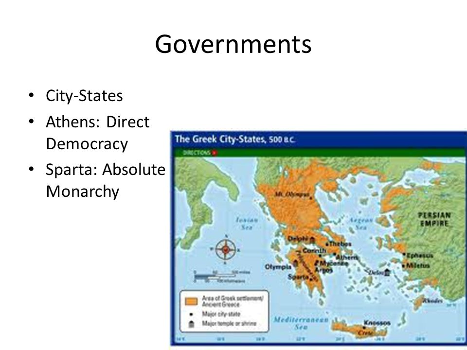Governments City-States Athens: Direct Democracy