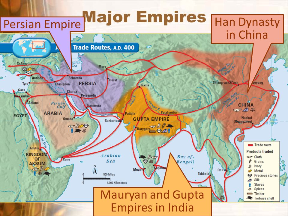 Mauryan and Gupta Empires in India
