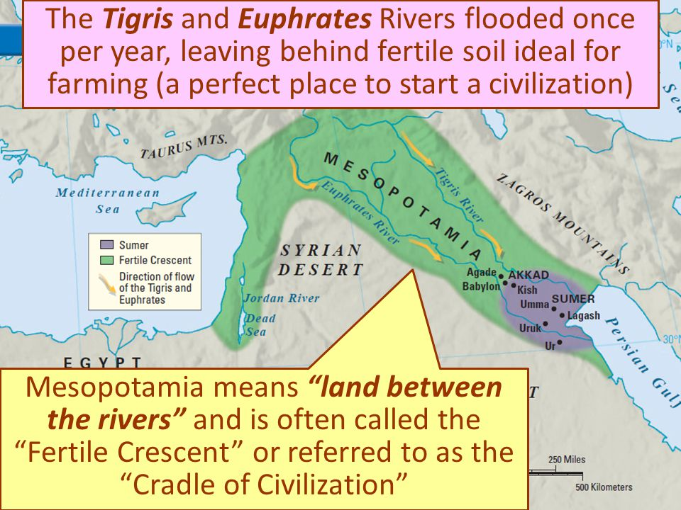The Tigris and Euphrates Rivers flooded once per year, leaving behind fertile soil ideal for farming (a perfect place to start a civilization)