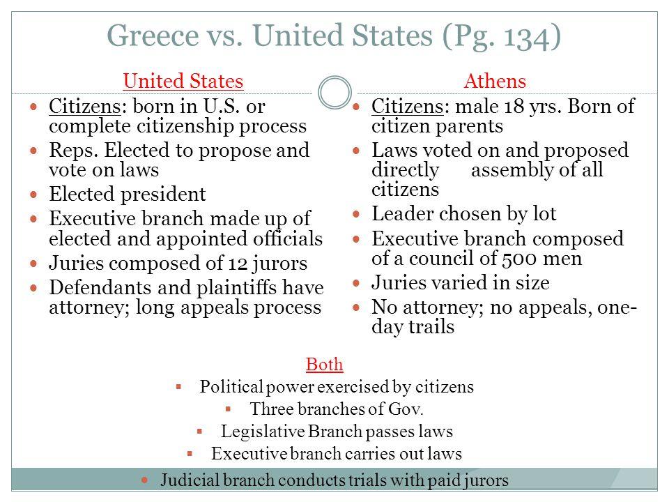 Greece vs. United States (Pg. 134)