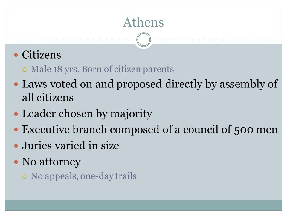 Athens Citizens. Male 18 yrs. Born of citizen parents. Laws voted on and proposed directly by assembly of all citizens.