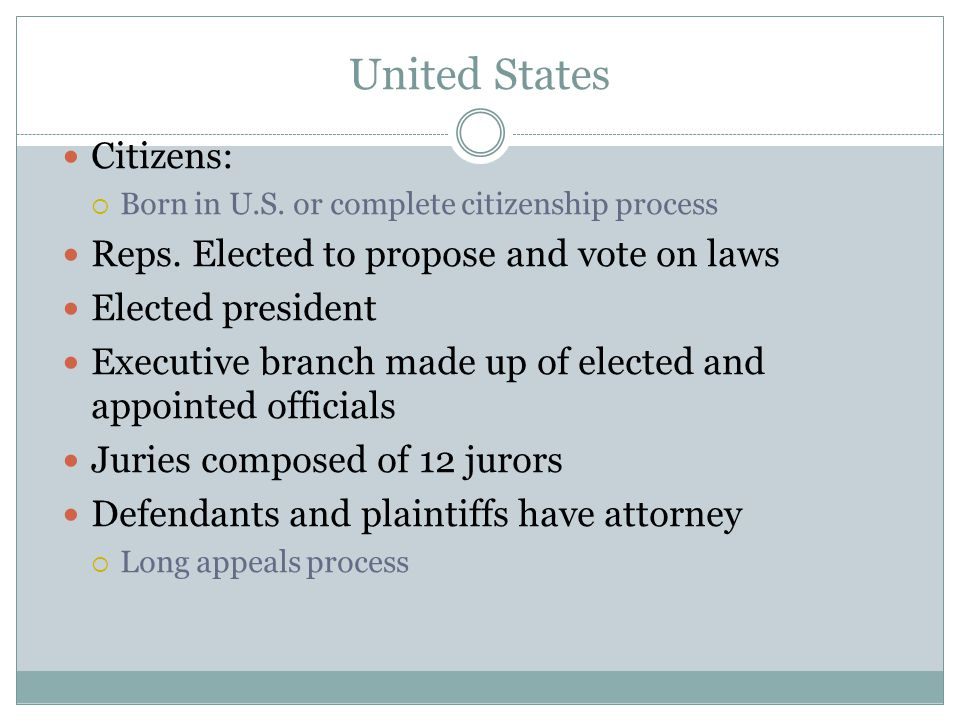 United States Citizens: Reps. Elected to propose and vote on laws