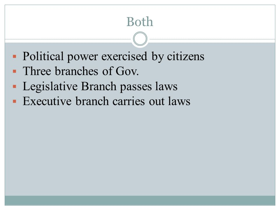 Both Political power exercised by citizens Three branches of Gov.