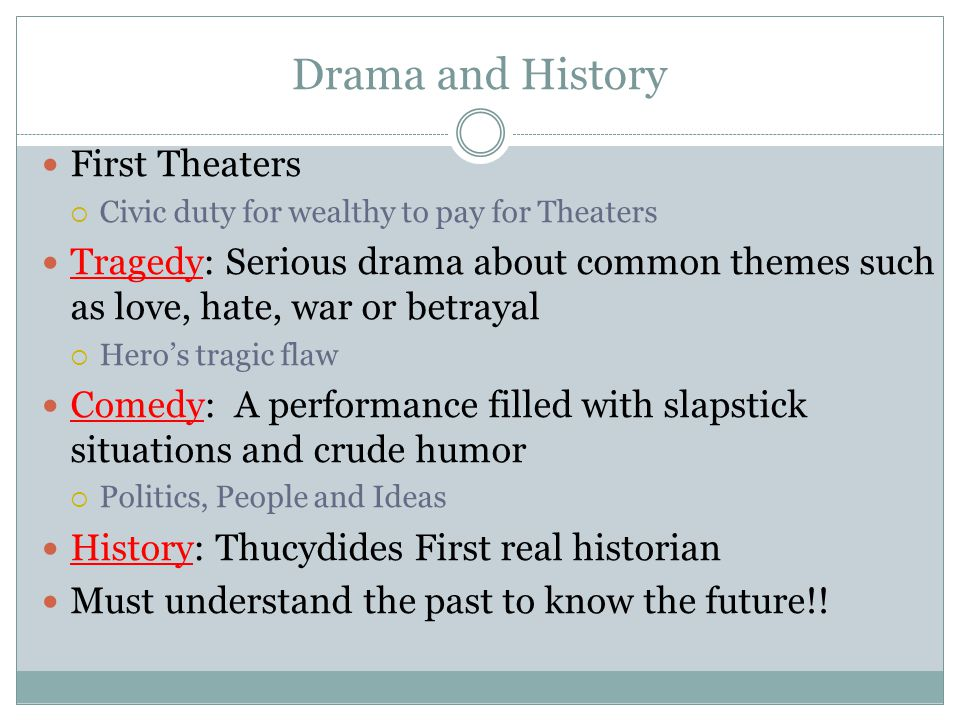 Drama and History First Theaters