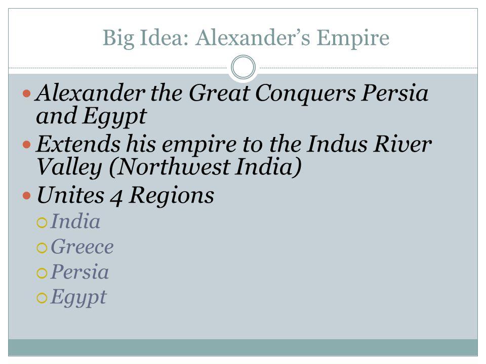 Big Idea: Alexander's Empire
