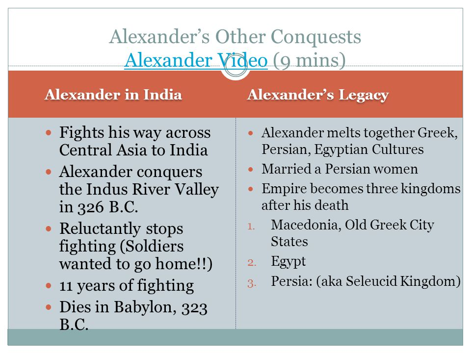 Alexander's Other Conquests Alexander Video (9 mins)