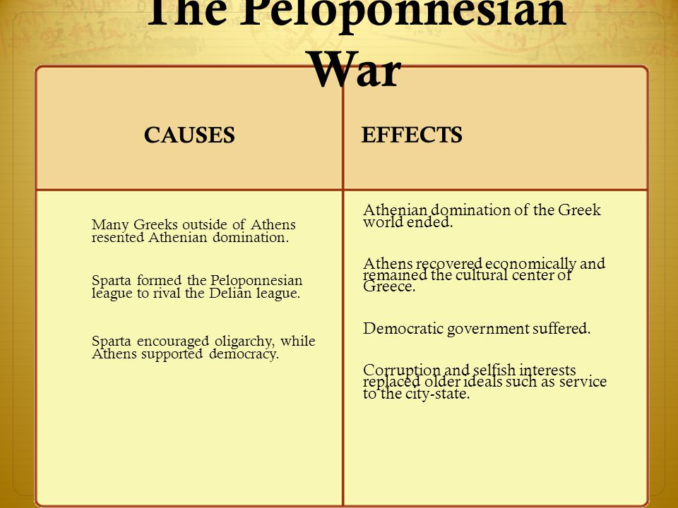The Peloponnesian War CAUSES EFFECTS