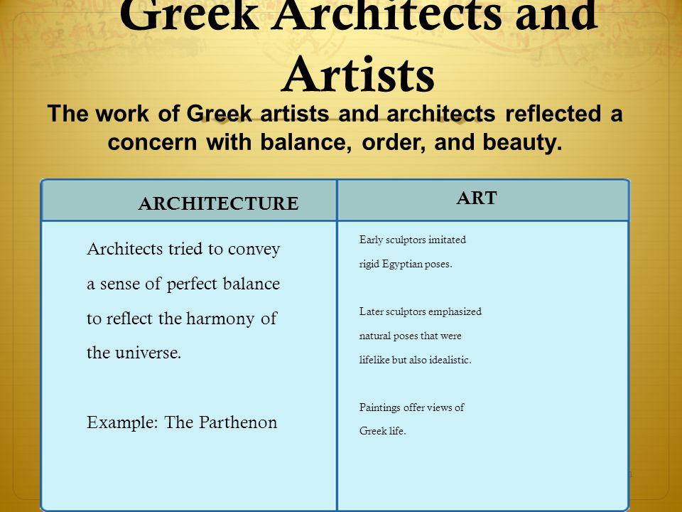 Greek Architects and Artists