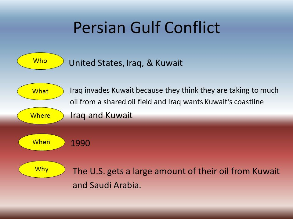 Persian Gulf Conflict United States, Iraq, & Kuwait Iraq and Kuwait