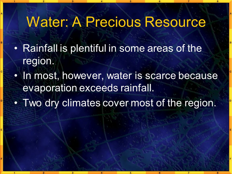 Water: A Precious Resource