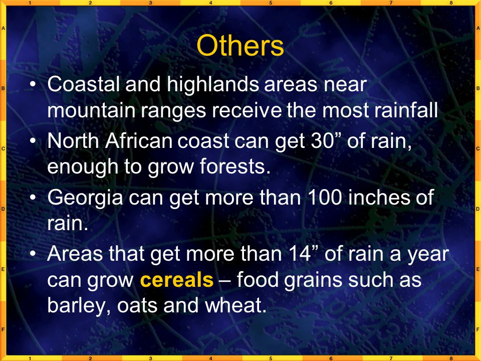 Others Coastal and highlands areas near mountain ranges receive the most rainfall. North African coast can get 30 of rain, enough to grow forests.