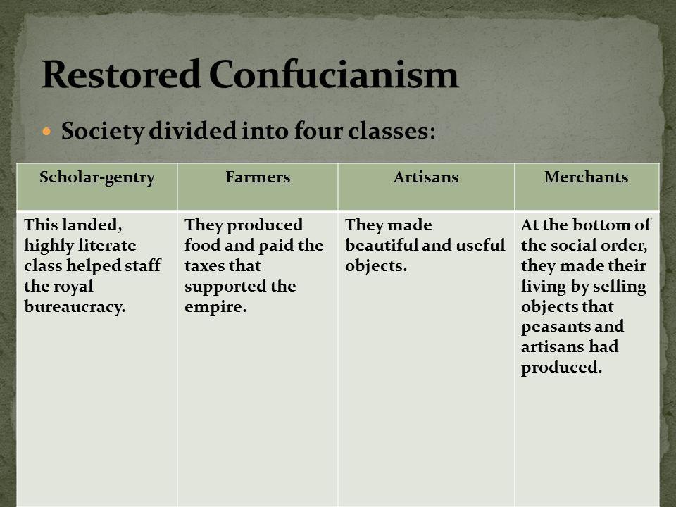 Restored Confucianism