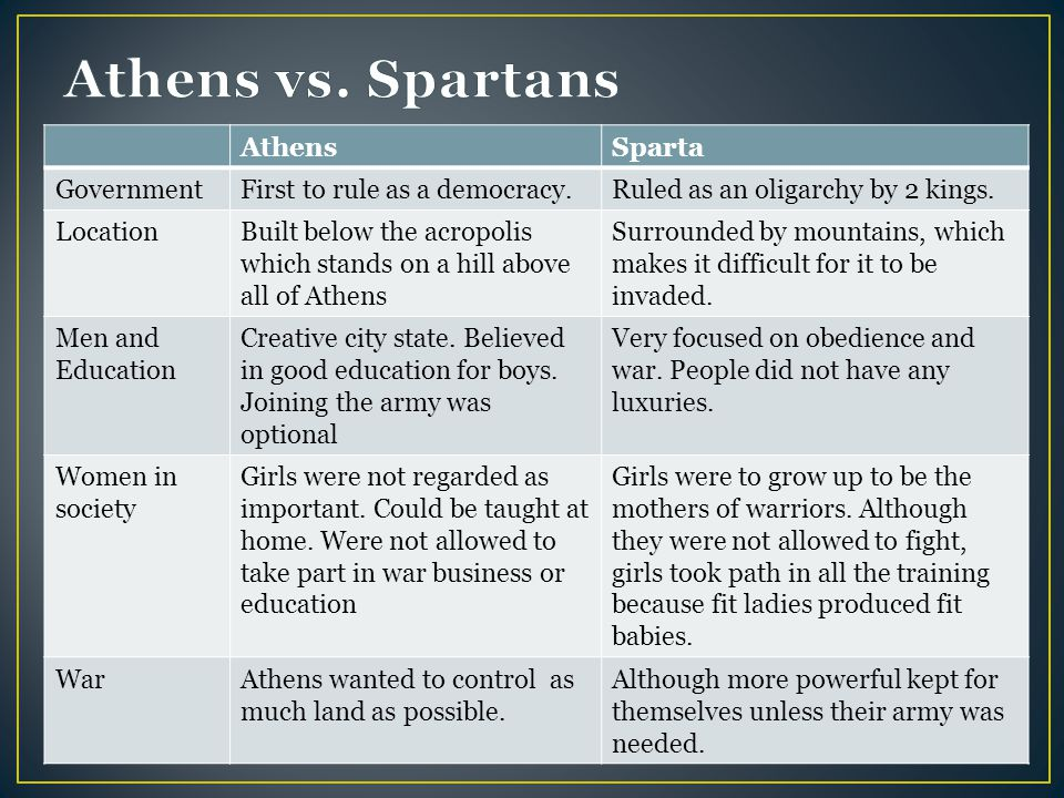 Athens vs. Spartans Athens Sparta Government