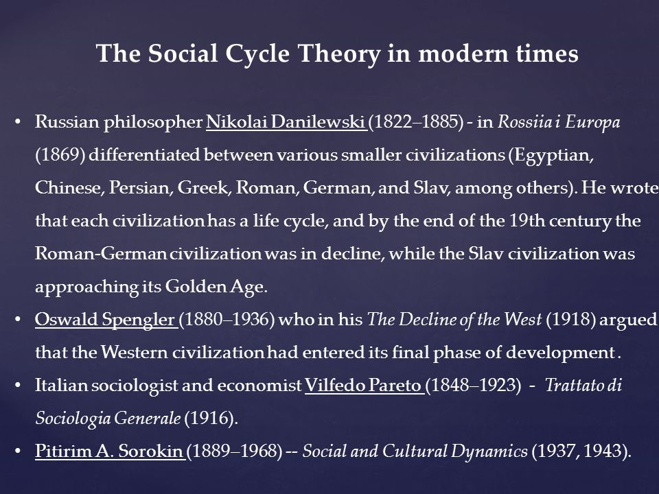 The Social Cycle Theory in modern times