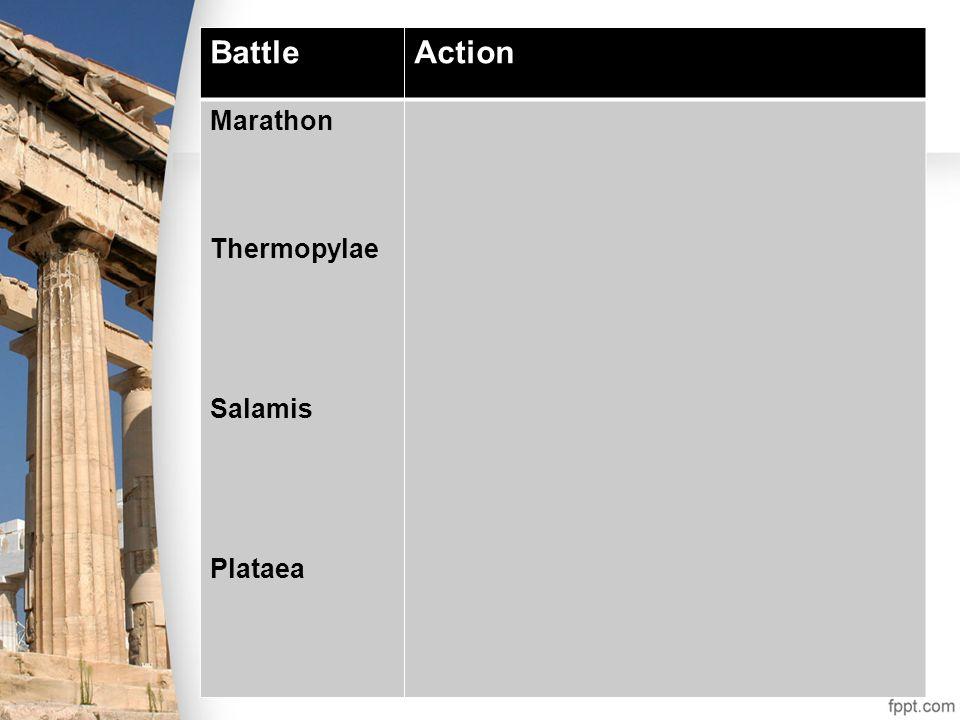 Battle Action Marathon Thermopylae Salamis Plataea