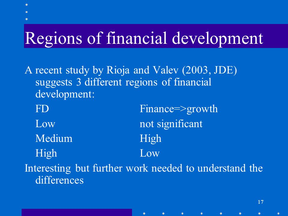 Regions of financial development
