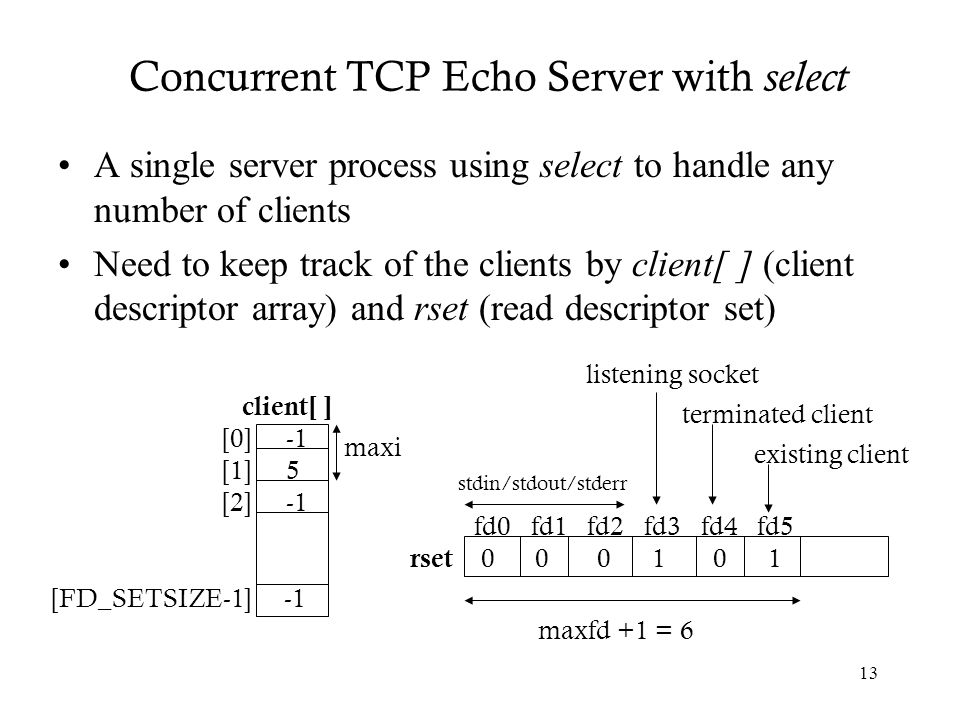 Concurrent TCP Echo Server with select