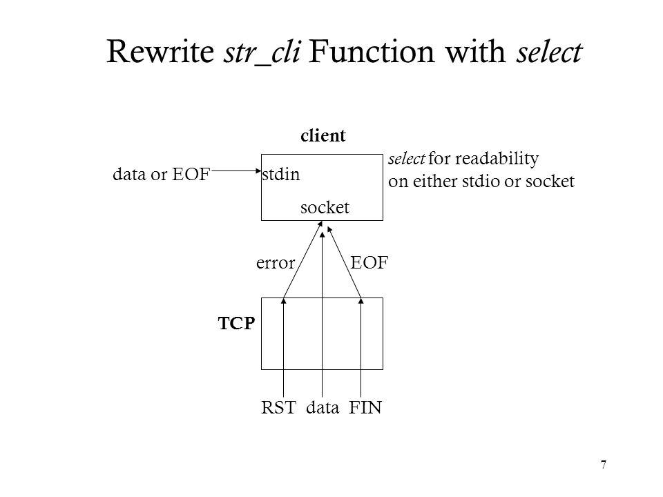Rewrite str_cli Function with select