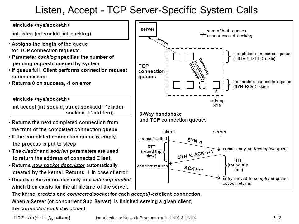 Listen, Accept - TCP Server-Specific System Calls