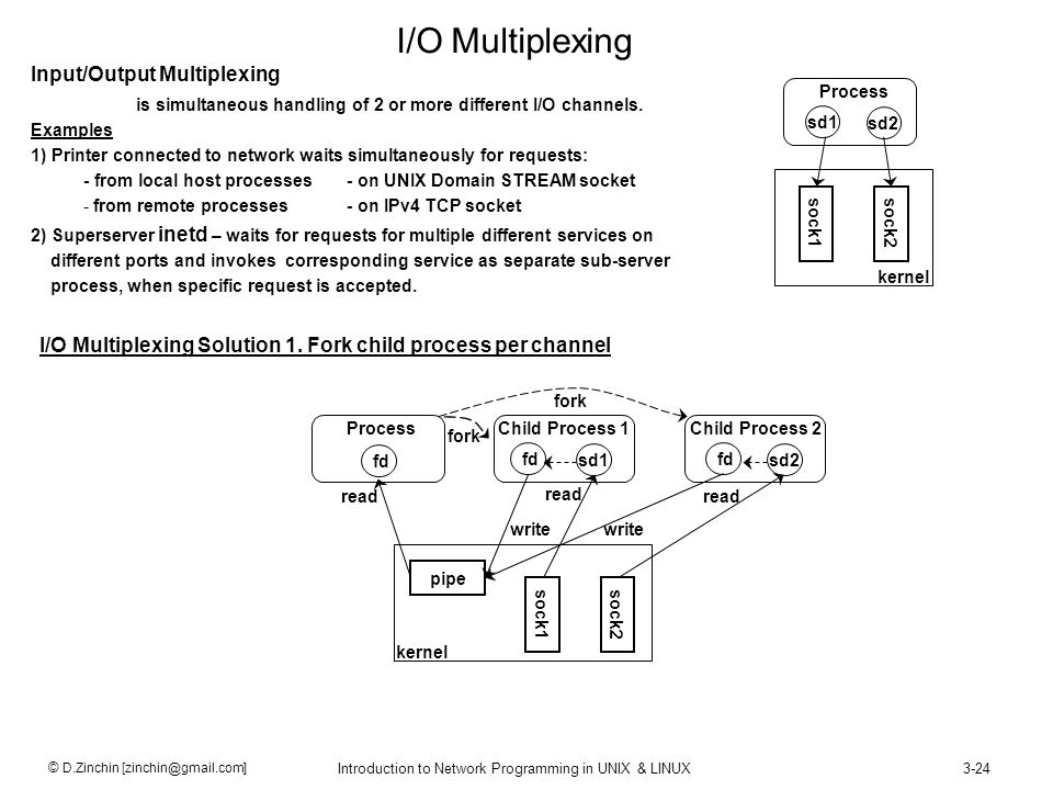 I/O Multiplexing Solution 1. Fork child process per channel