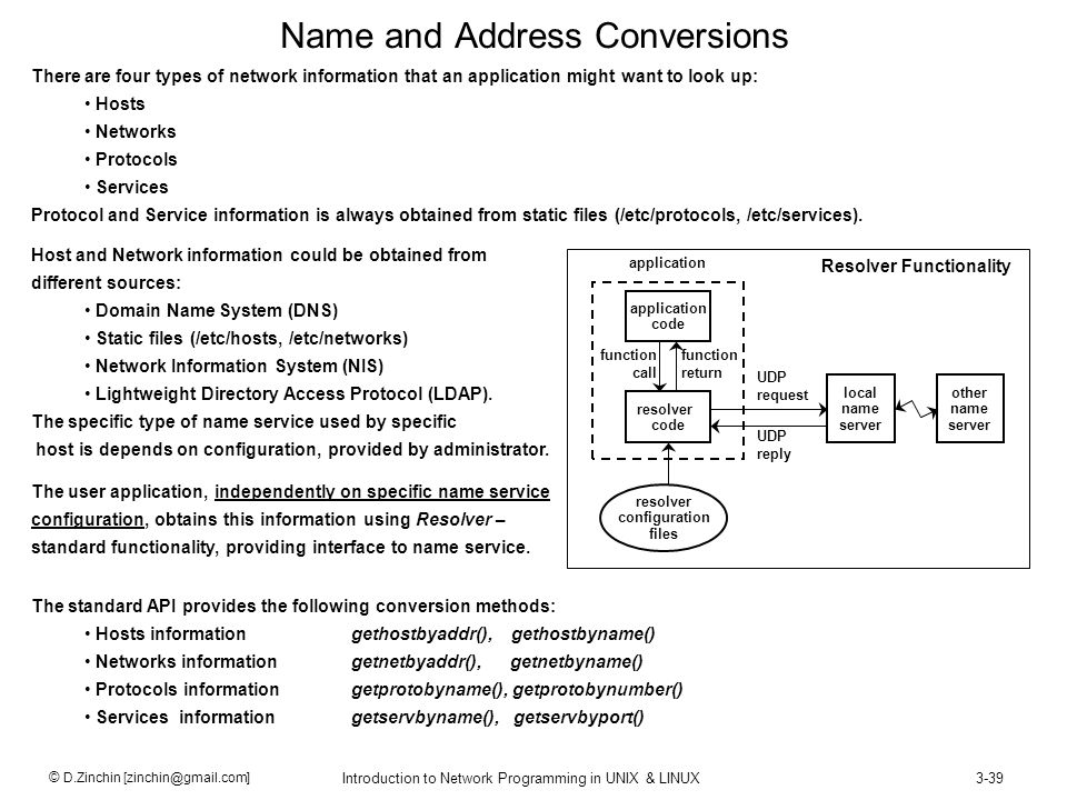 Name and Address Conversions
