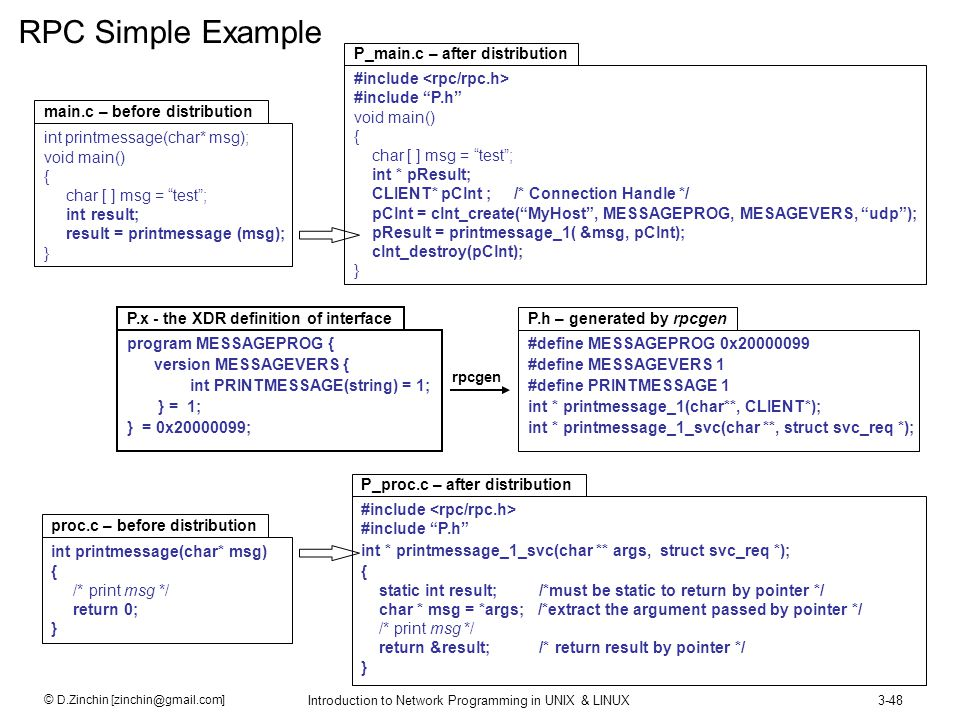 RPC Simple Example #include <rpc/rpc.h> #include P.h