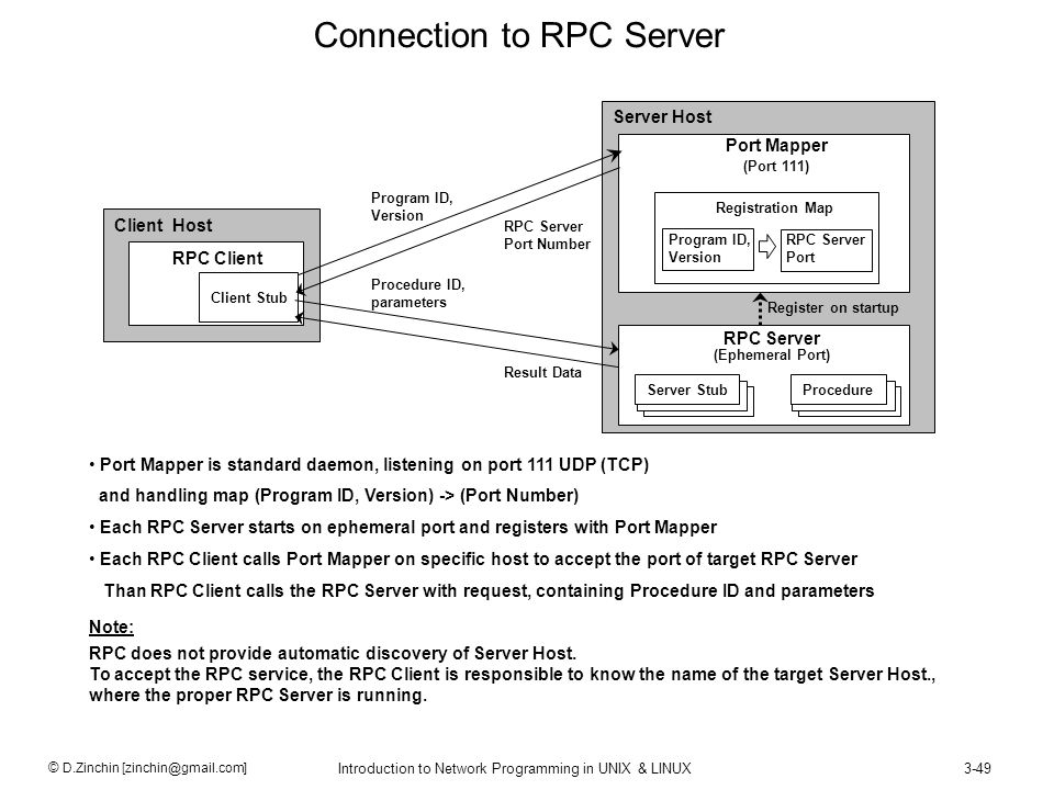 Connection to RPC Server