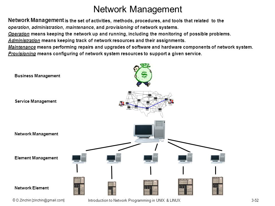 Network Management Network Management is the set of activities, methods, procedures, and tools that related to the.