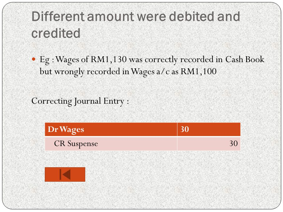 Different amount were debited and credited