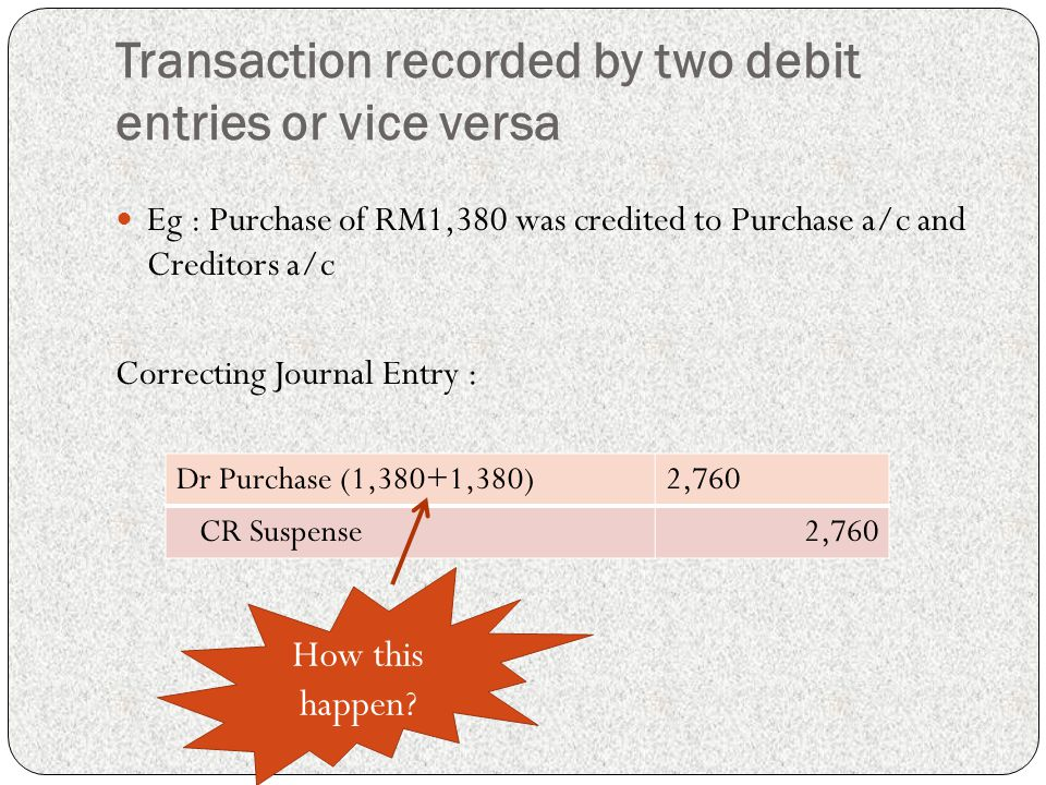 Transaction recorded by two debit entries or vice versa