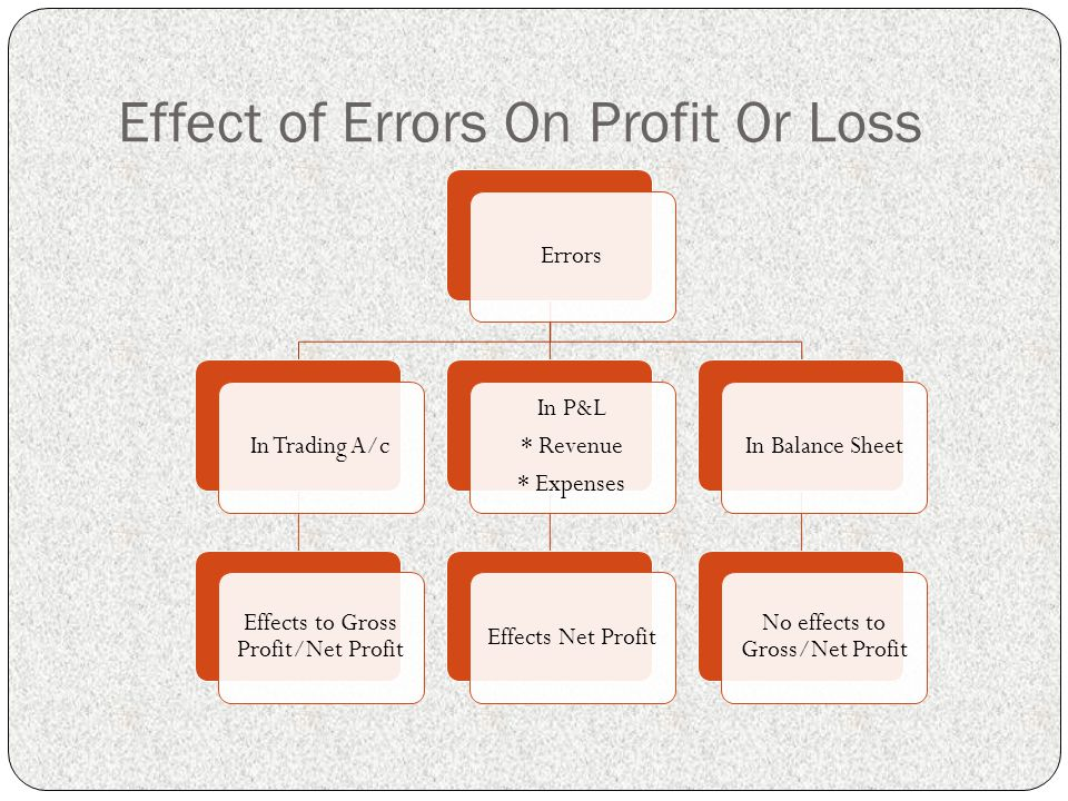 Effect of Errors On Profit Or Loss