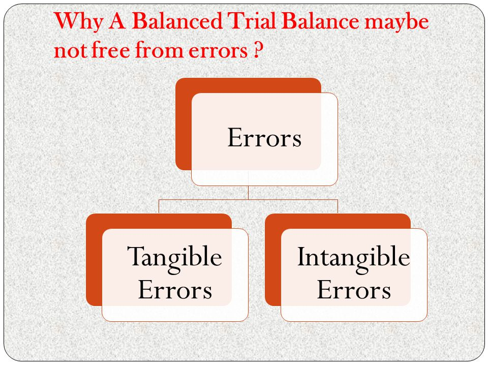 Why A Balanced Trial Balance maybe not free from errors