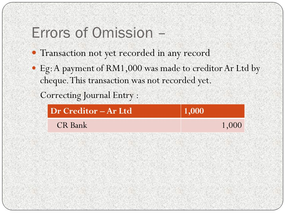 Errors of Omission – Transaction not yet recorded in any record