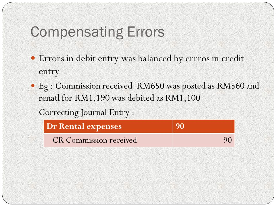 Compensating Errors Errors in debit entry was balanced by errros in credit entry.
