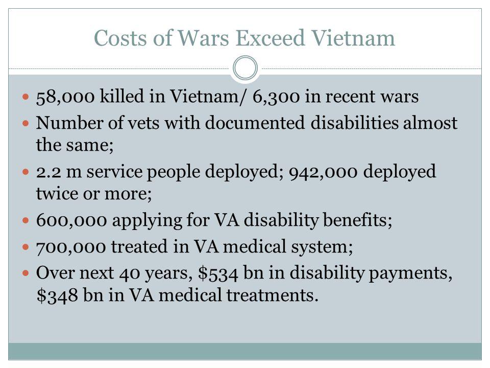 Costs of Wars Exceed Vietnam