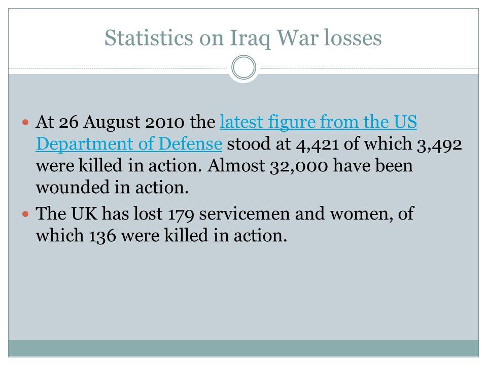 Statistics on Iraq War losses