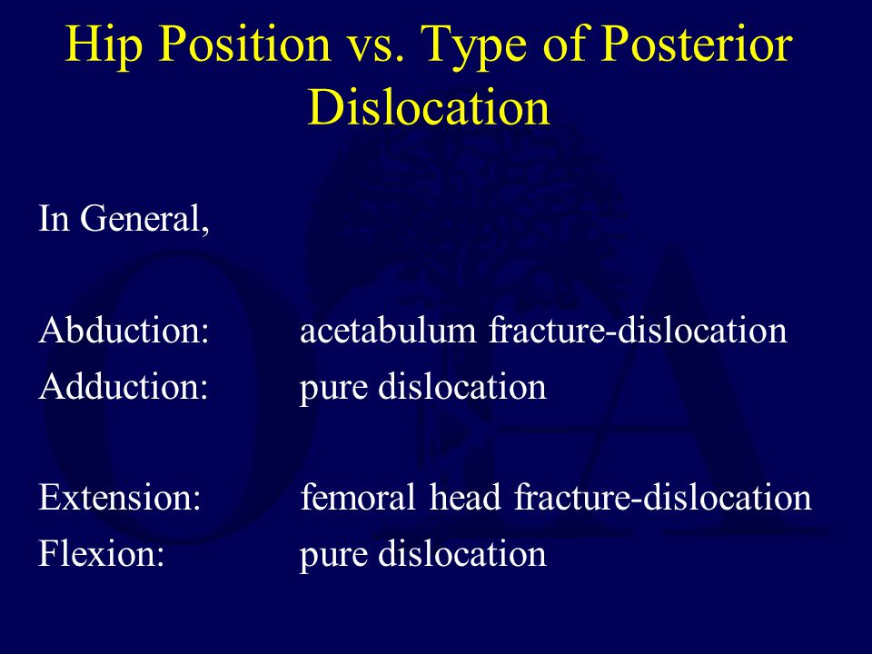 Hip Position vs. Type of Posterior Dislocation