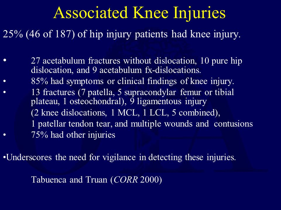 Associated Knee Injuries