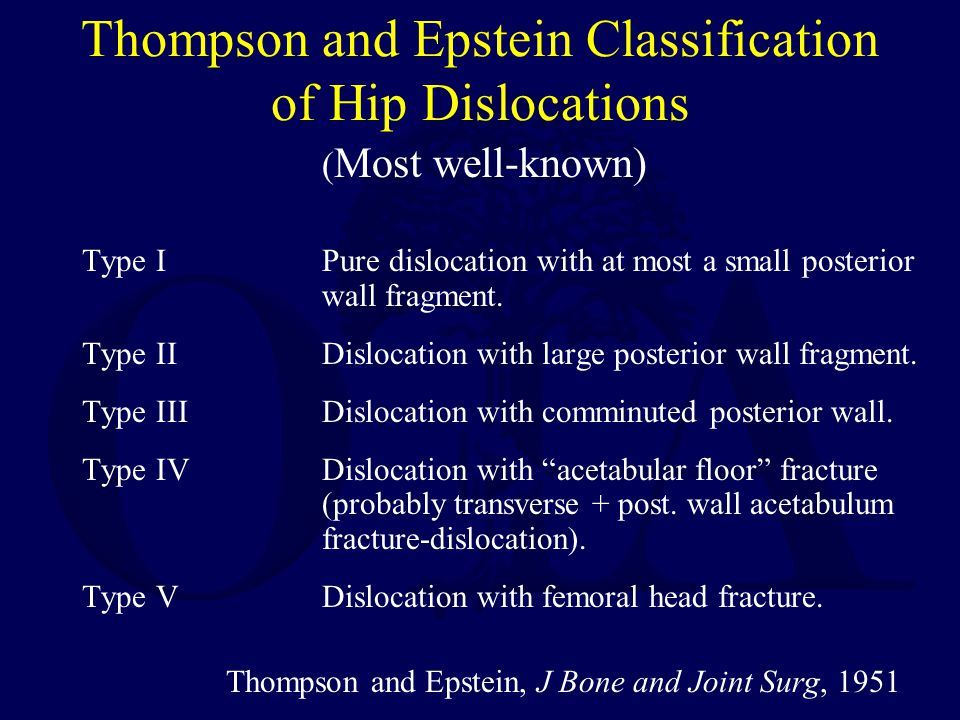 Thompson and Epstein Classification of Hip Dislocations