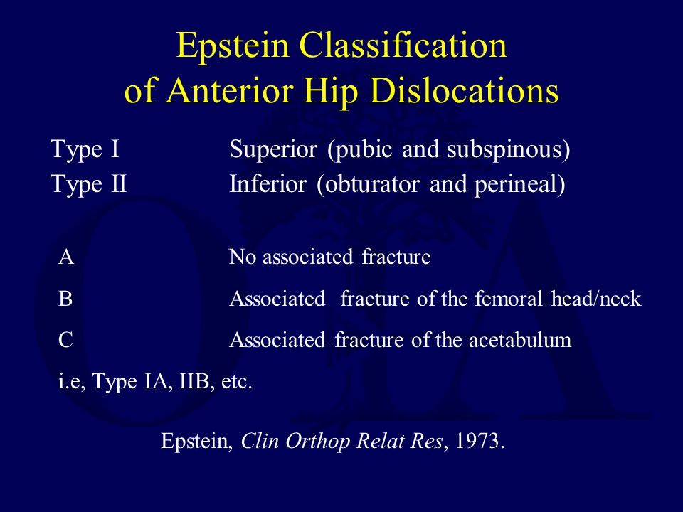 Epstein Classification of Anterior Hip Dislocations