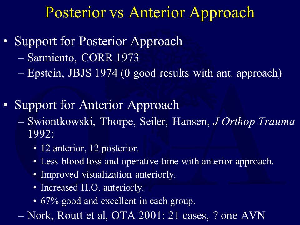 Posterior vs Anterior Approach