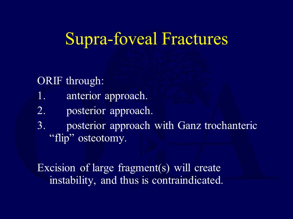Supra-foveal Fractures