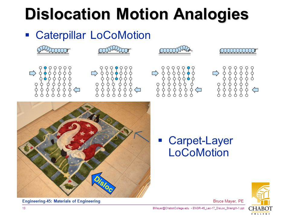 Dislocation Motion Analogies
