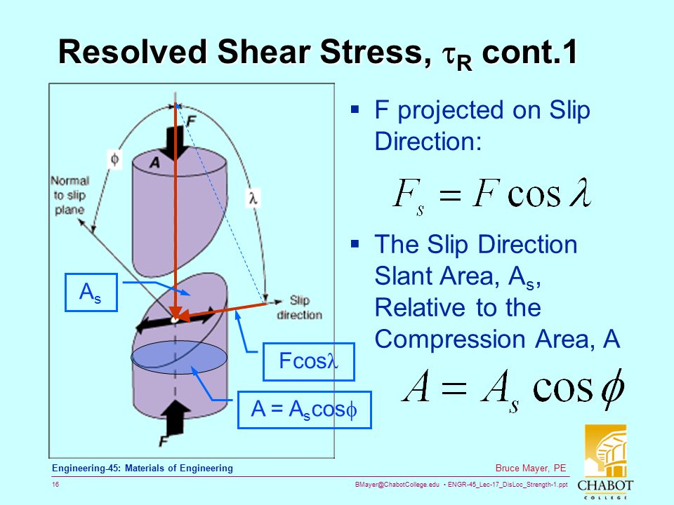 Resolved Shear Stress, R cont.1
