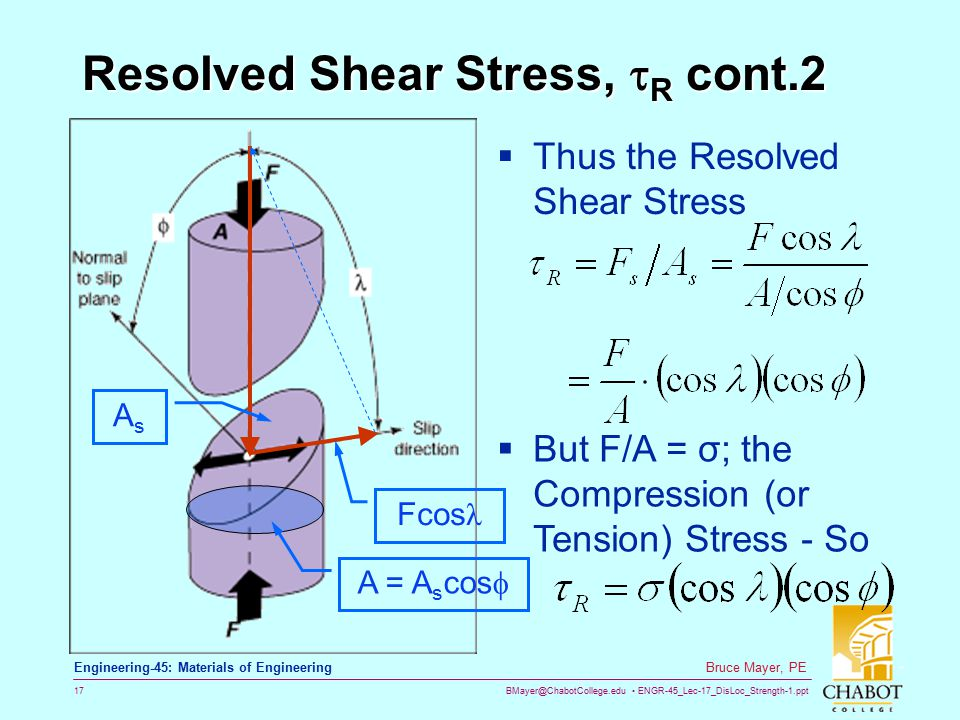 Resolved Shear Stress, R cont.2